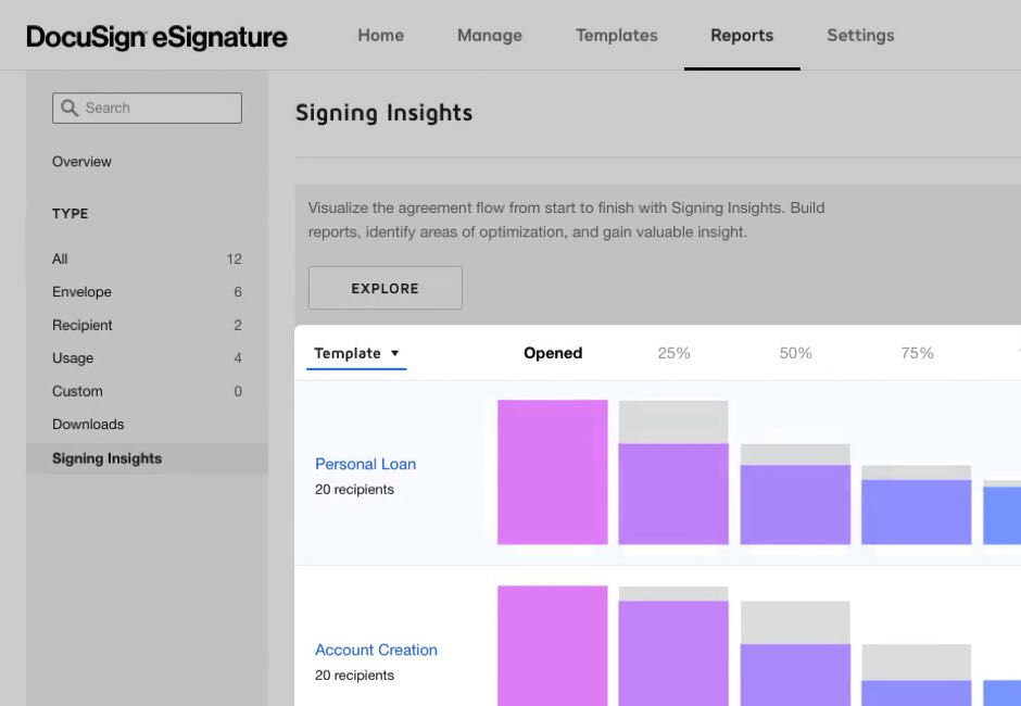 Capture d'écran de DocuSign eSignature Signing Insights
