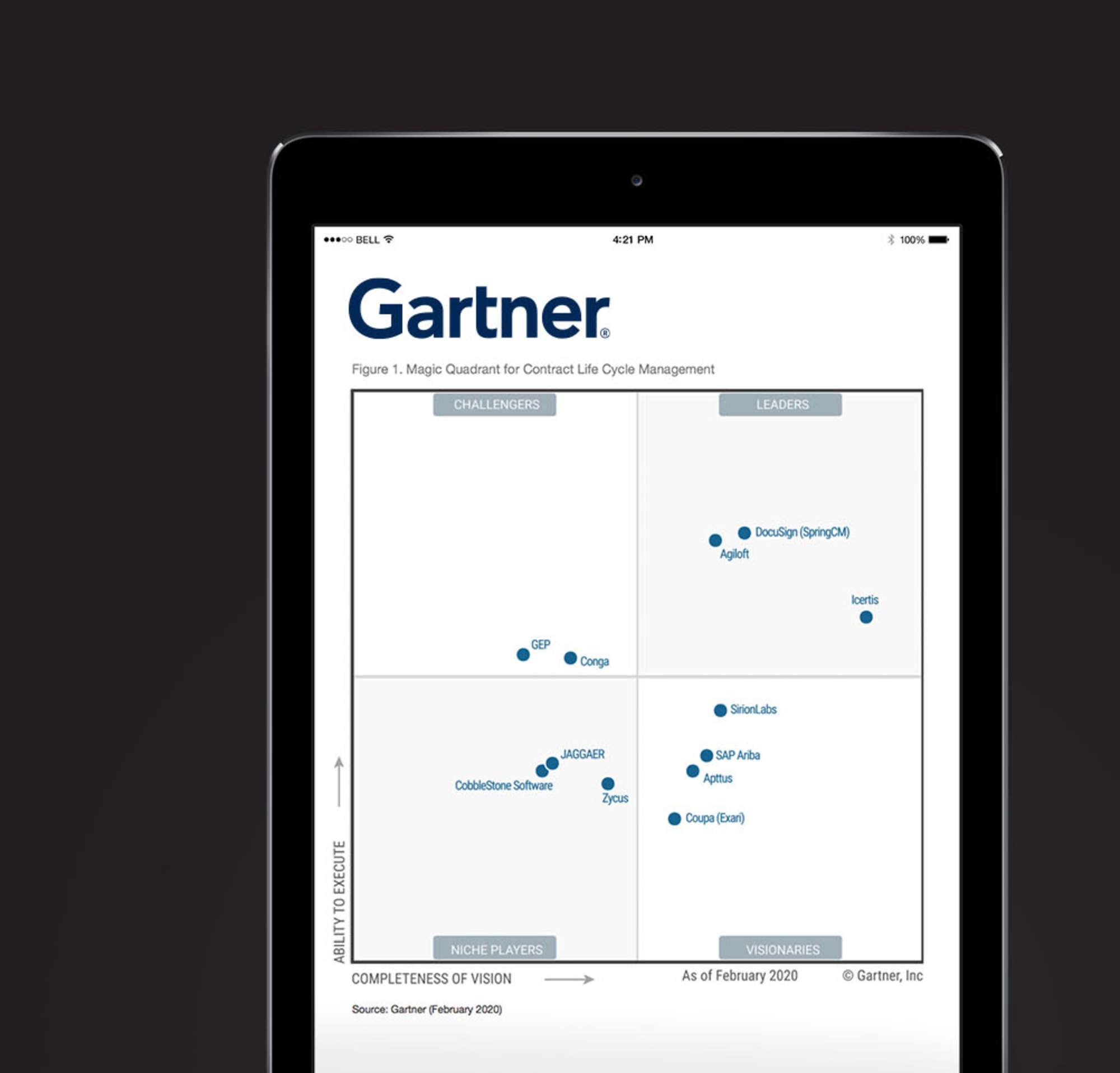 Lire le rapport Magic Quadrant 2020 de Gartner sur le CLM